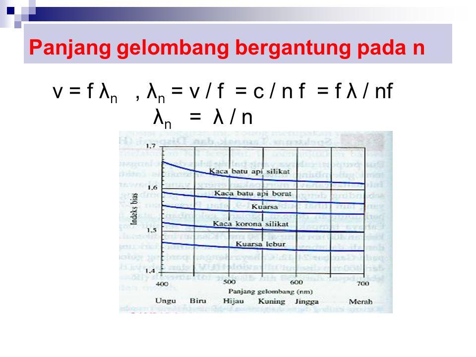Panjang gelombang bergantung pada n v = f λ n, λ n = v / f = c / n f = f λ / nf λ n = λ / n