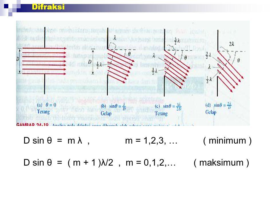 Difraksi D sin θ = m λ, m = 1,2,3, … ( minimum ) D sin θ = ( m + 1 )λ/2, m = 0,1,2,… ( maksimum )