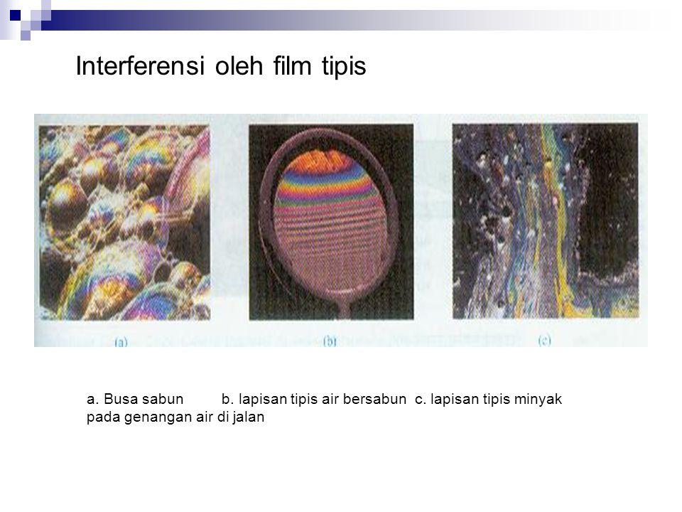 Interferensi oleh film tipis a.Busa sabun b. lapisan tipis air bersabun c.