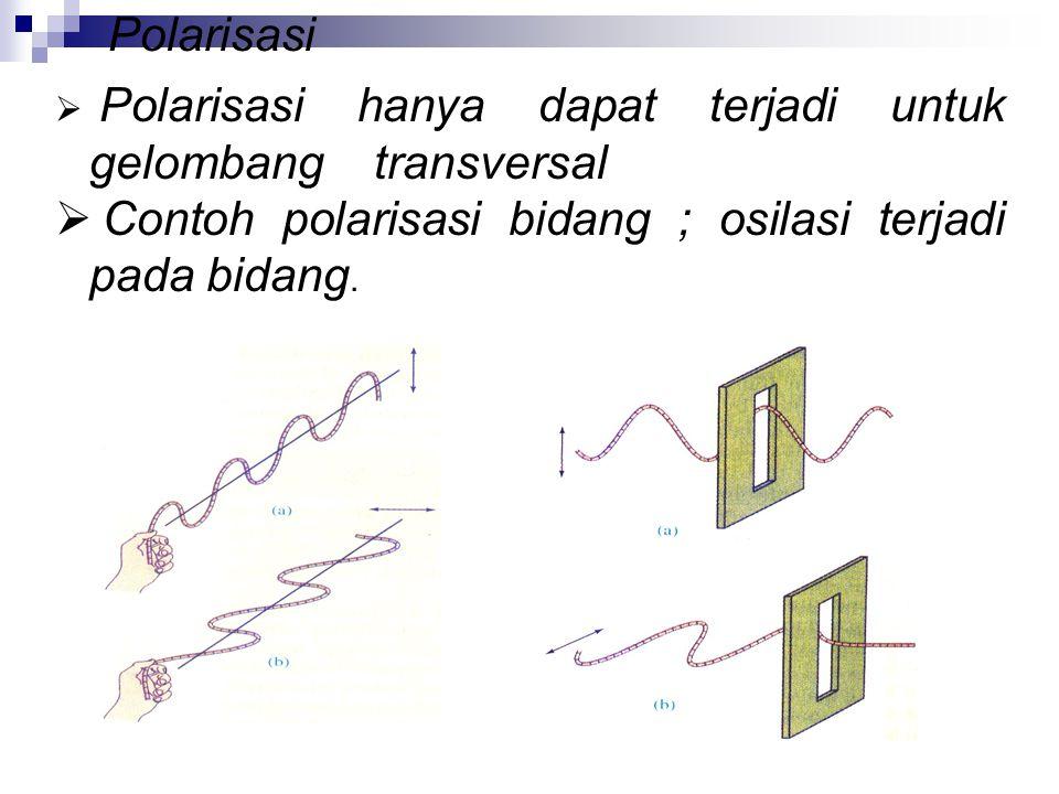 Polarisasi  Polarisasi hanya dapat terjadi untuk gelombang transversal  Contoh polarisasi bidang ; osilasi terjadi pada bidang.
