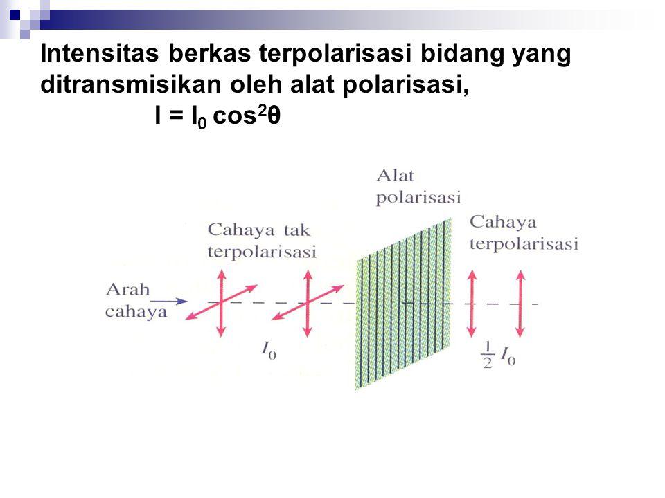 Intensitas berkas terpolarisasi bidang yang ditransmisikan oleh alat polarisasi, I = I 0 cos 2 θ