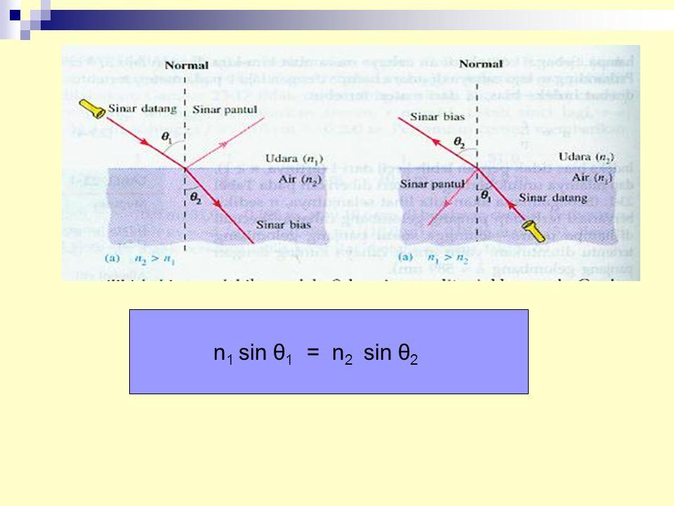 n 1 sin θ 1 = n 2 sin θ 2