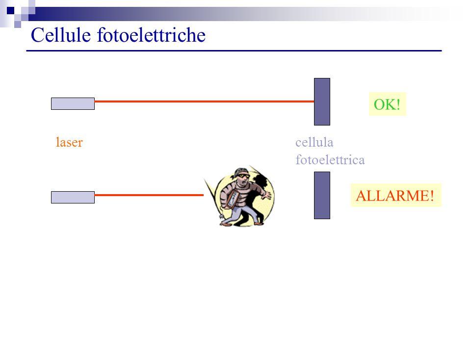 Cellule fotoelettriche lasercellula fotoelettrica OK! ALLARME!