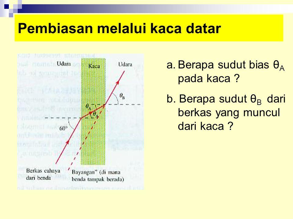 Penjelasan n 1 = 1,00 ; udara n 2 = 1,50 ; kaca a.