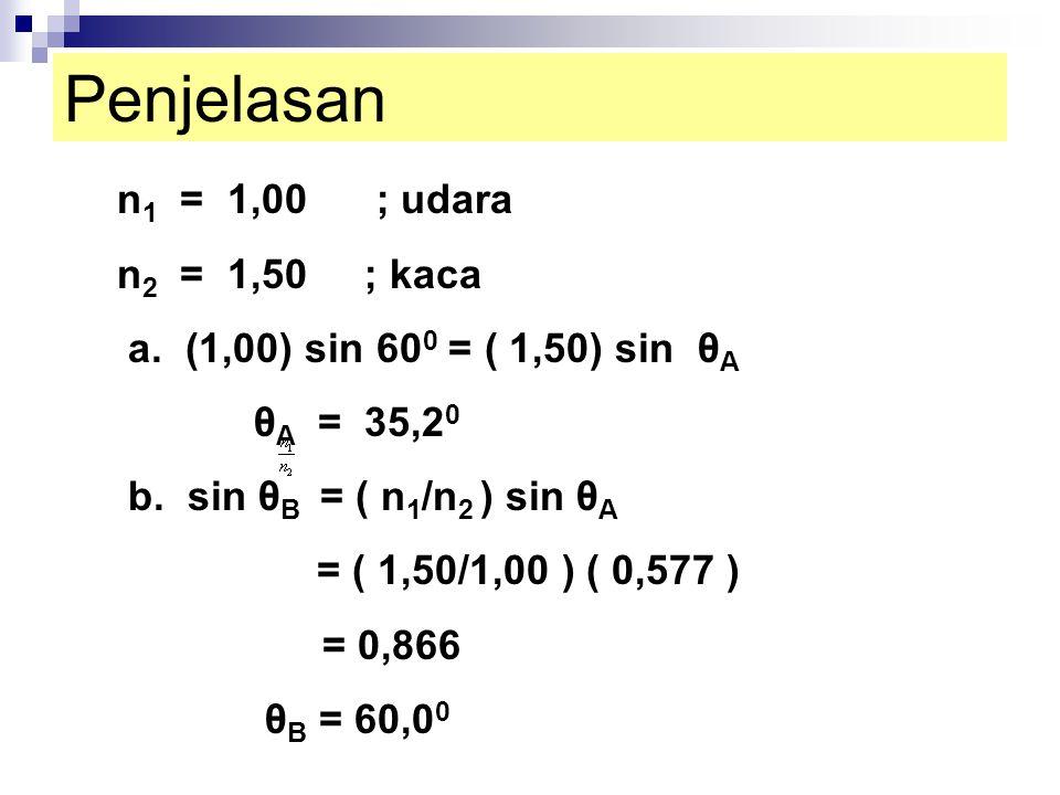 Pantulan internal sempurna Sin θ c = n 2 /n 1 ( sudut kritis ) Pantulan internal sempurna
