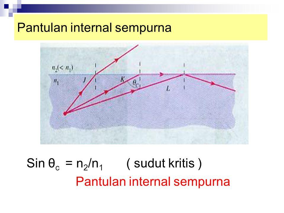 Penjelasan a.Ketika λ bertambah tetapi d tetap sama, maka θ bertambah besar dan pola interferensinya menyebar.