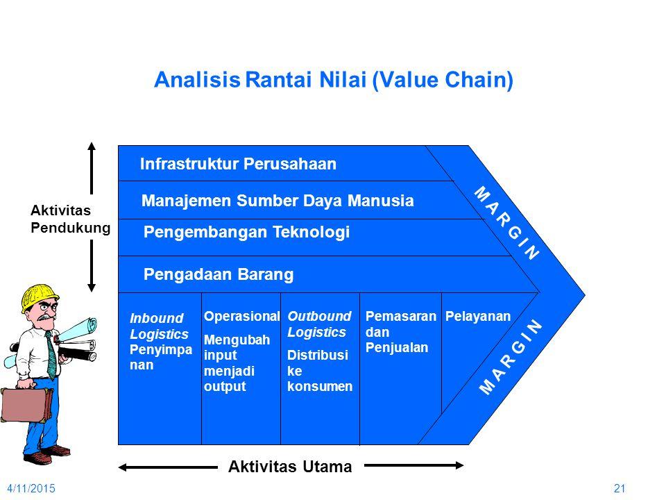 4/11/201521 Analisis Rantai Nilai (Value Chain) Infrastruktur Perusahaan Aktivitas Utama Aktivitas Pendukung Manajemen Sumber Daya Manusia Pengembanga