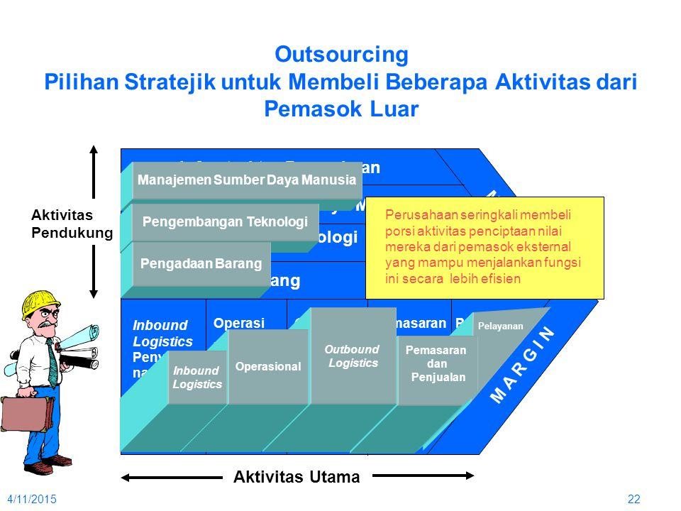 4/11/201522 Outsourcing Pilihan Stratejik untuk Membeli Beberapa Aktivitas dari Pemasok Luar Infrastruktur Perusahaan Aktivitas Utama Aktivitas Penduk