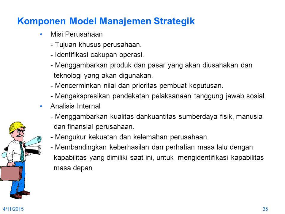 4/11/2015354/11/201535 Komponen Model Manajemen Strategik Misi Perusahaan - Tujuan khusus perusahaan. - Identifikasi cakupan operasi. - Menggambarkan
