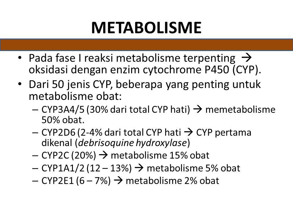 METABOLISME Pada fase I reaksi metabolisme terpenting  oksidasi dengan enzim cytochrome P450 (CYP).