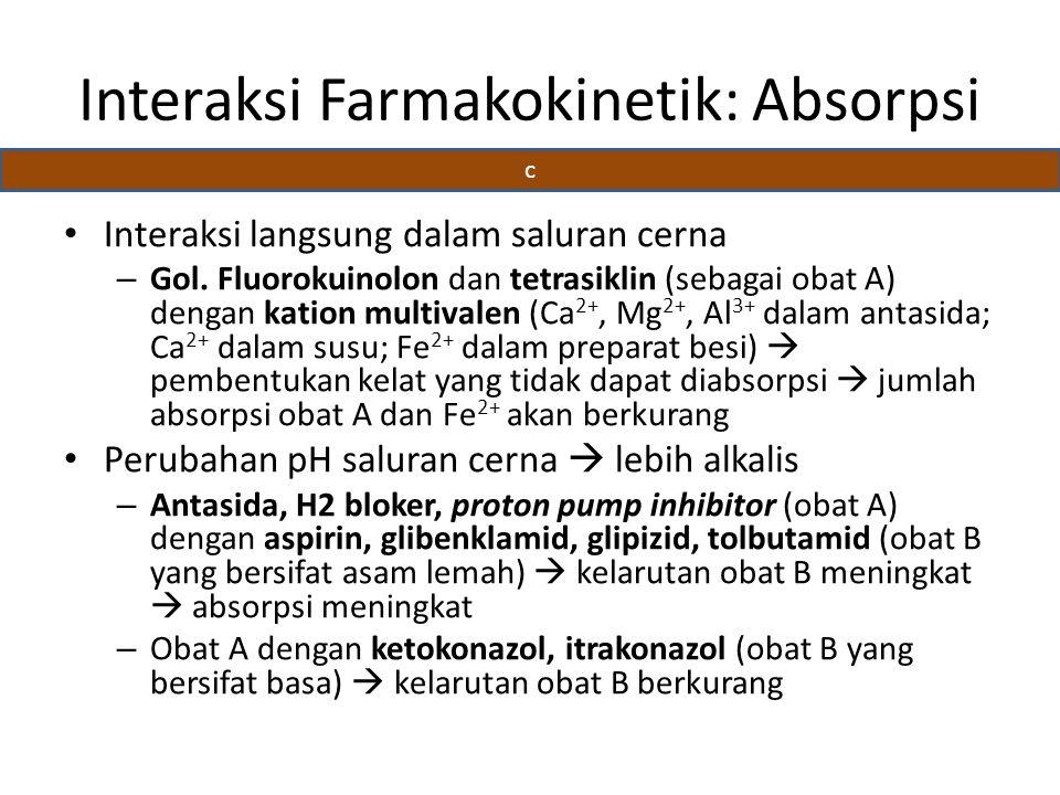Interaksi Farmakokinetik: Absorpsi Interaksi langsung dalam saluran cerna – Gol.