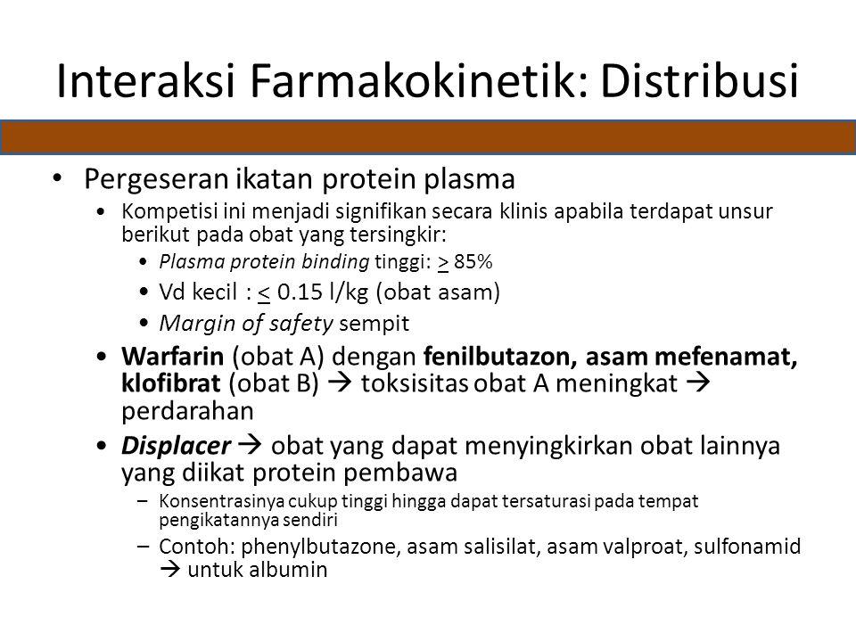 Interaksi Farmakokinetik: Distribusi Pergeseran ikatan protein plasma Kompetisi ini menjadi signifikan secara klinis apabila terdapat unsur berikut pada obat yang tersingkir: Plasma protein binding tinggi: > 85% Vd kecil : < 0.15 l/kg (obat asam) Margin of safety sempit Warfarin (obat A) dengan fenilbutazon, asam mefenamat, klofibrat (obat B)  toksisitas obat A meningkat  perdarahan Displacer  obat yang dapat menyingkirkan obat lainnya yang diikat protein pembawa –Konsentrasinya cukup tinggi hingga dapat tersaturasi pada tempat pengikatannya sendiri –Contoh: phenylbutazone, asam salisilat, asam valproat, sulfonamid  untuk albumin