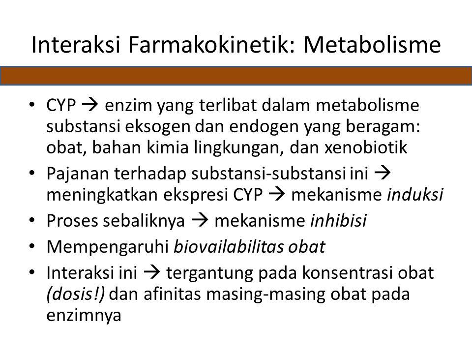 Interaksi Farmakokinetik: Metabolisme CYP  enzim yang terlibat dalam metabolisme substansi eksogen dan endogen yang beragam: obat, bahan kimia lingkungan, dan xenobiotik Pajanan terhadap substansi-substansi ini  meningkatkan ekspresi CYP  mekanisme induksi Proses sebaliknya  mekanisme inhibisi Mempengaruhi biovailabilitas obat Interaksi ini  tergantung pada konsentrasi obat (dosis!) dan afinitas masing-masing obat pada enzimnya