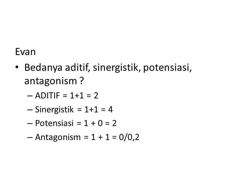 Evan Bedanya aditif, sinergistik, potensiasi, antagonism .