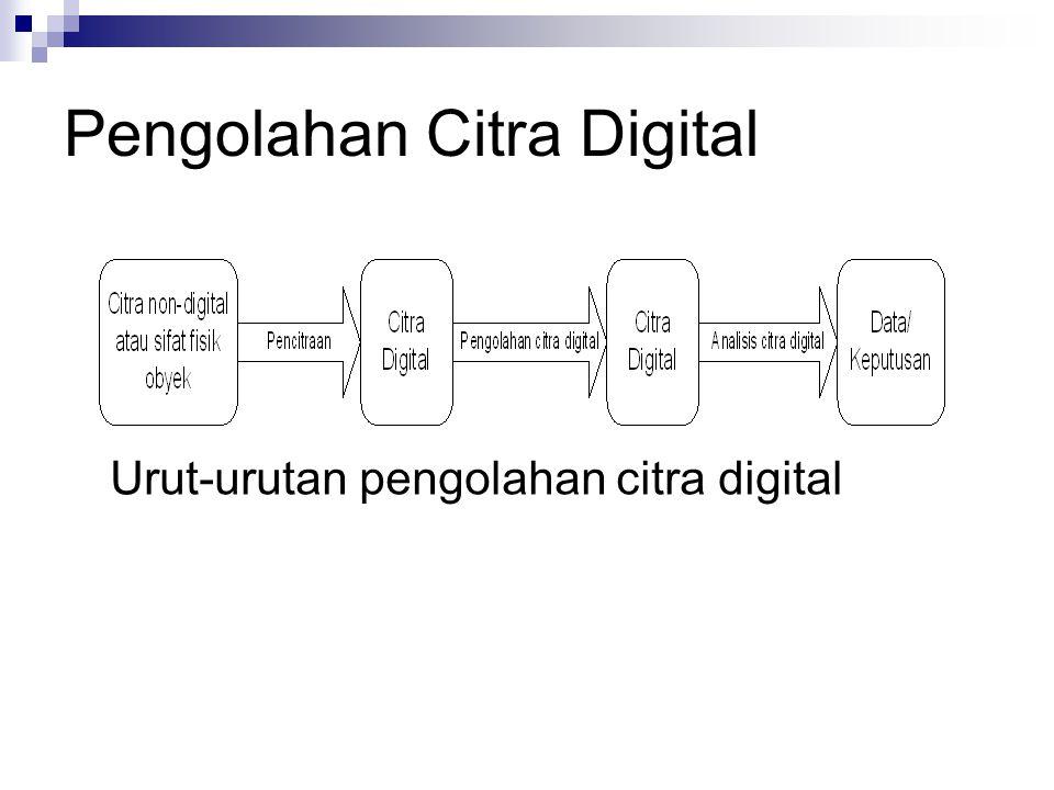Pengolahan Citra Digital Urut-urutan pengolahan citra digital