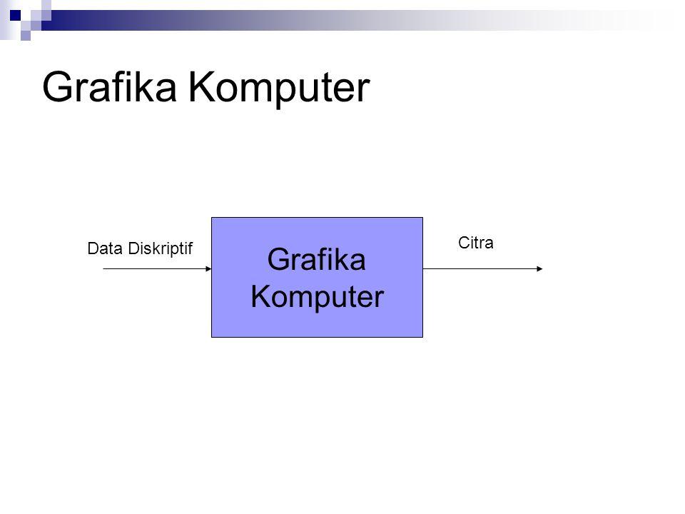 Grafika Komputer Grafika Komputer Data Diskriptif Citra