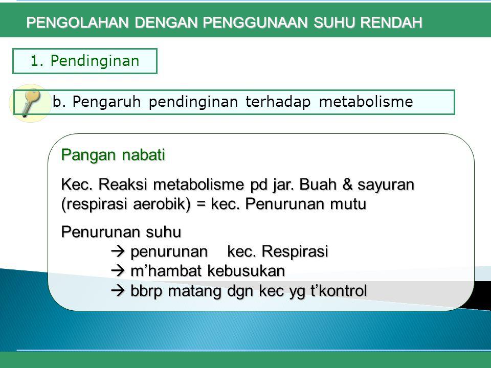 1.Pendinginan Pangan nabati Kec. Reaksi metabolisme pd jar.