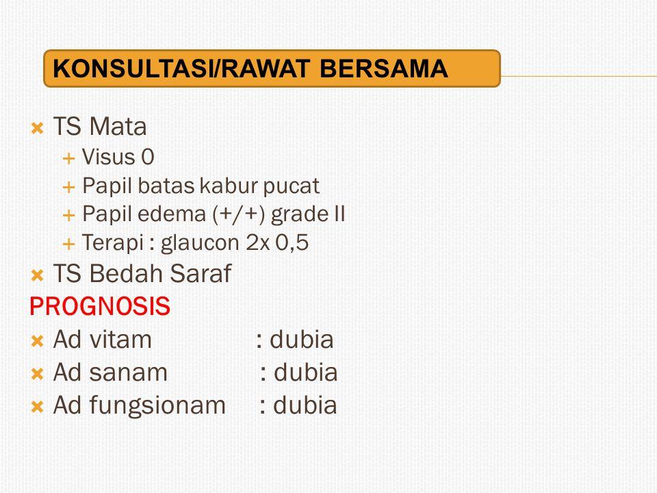  TS Mata  Visus 0  Papil batas kabur pucat  Papil edema (+/+) grade II  Terapi : glaucon 2x 0,5  TS Bedah Saraf PROGNOSIS  Ad vitam : dubia  A