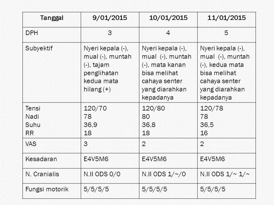 Tanggal9/01/201510/01/201511/01/2015 DPH345 SubyektifNyeri kepala (-), mual (-), muntah (-), tajam penglihatan kedua mata hilang (+) Nyeri kepala (-),
