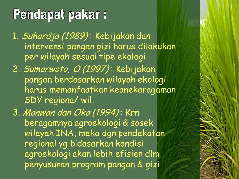 1. Suhardjo (1989) : Kebijakan dan intervensi pangan gizi harus dilakukan per wilayah sesuai tipe ekologi 2. Sumarwoto, O (1997) : Kebijakan pangan be