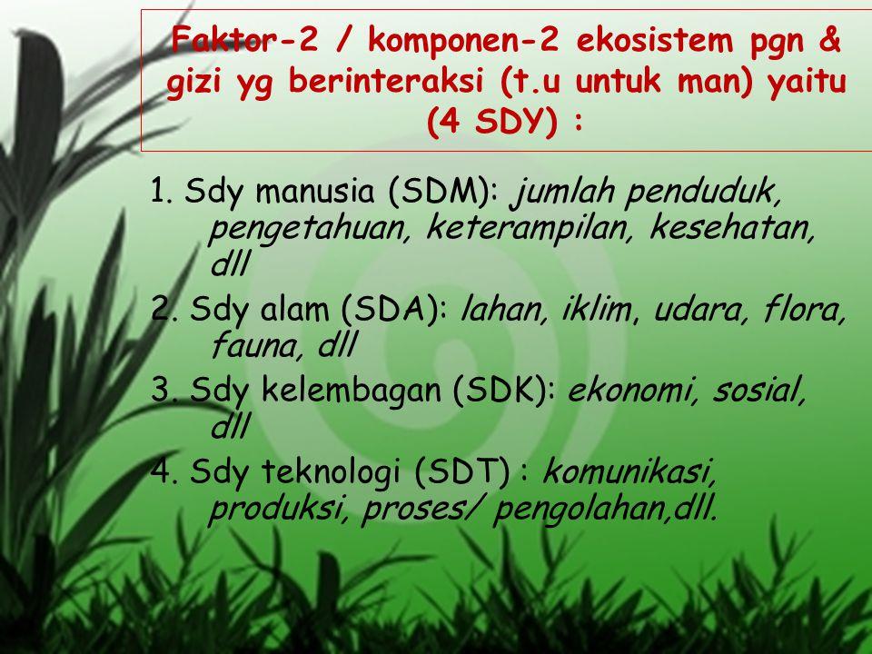 1. Sdy manusia (SDM): jumlah penduduk, pengetahuan, keterampilan, kesehatan, dll 2. Sdy alam (SDA): lahan, iklim, udara, flora, fauna, dll 3. Sdy kele