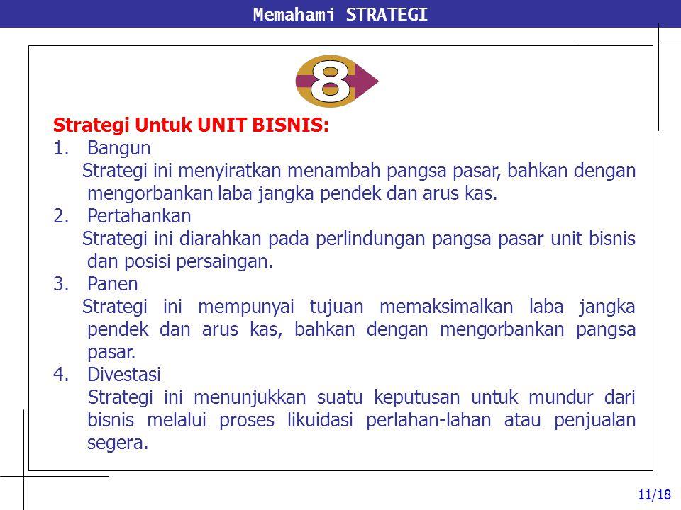 Memahami STRATEGI Strategi Untuk UNIT BISNIS: 1.Bangun Strategi ini menyiratkan menambah pangsa pasar, bahkan dengan mengorbankan laba jangka pendek d