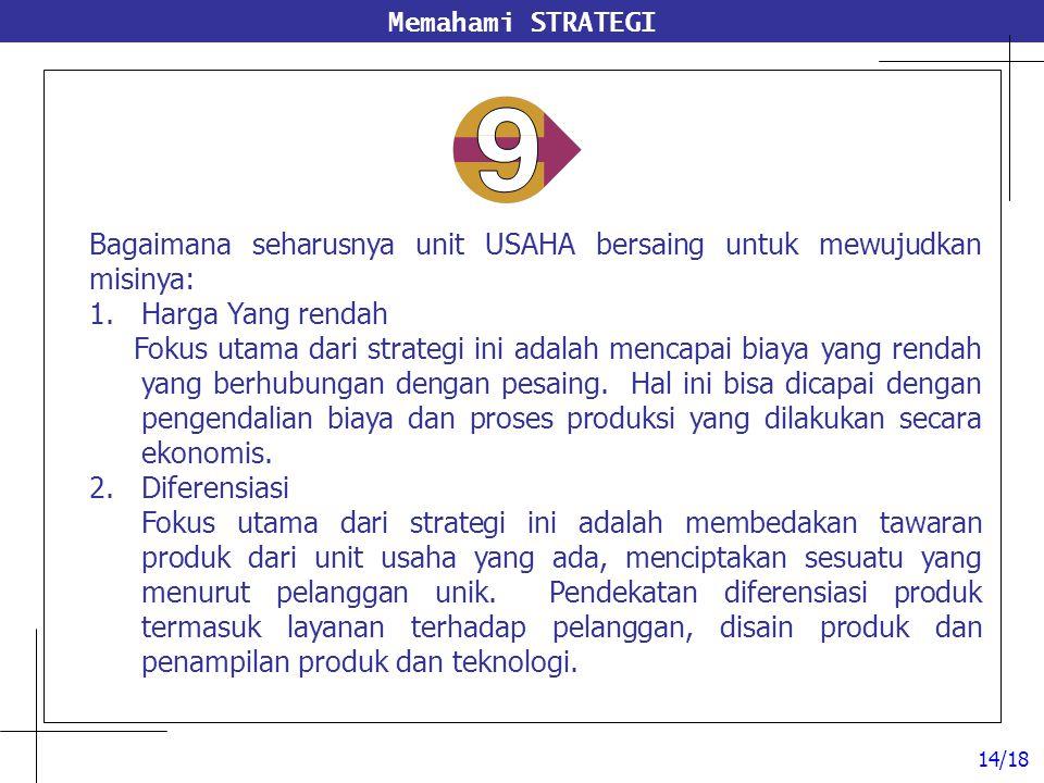 Memahami STRATEGI Bagaimana seharusnya unit USAHA bersaing untuk mewujudkan misinya: 1.Harga Yang rendah Fokus utama dari strategi ini adalah mencapai