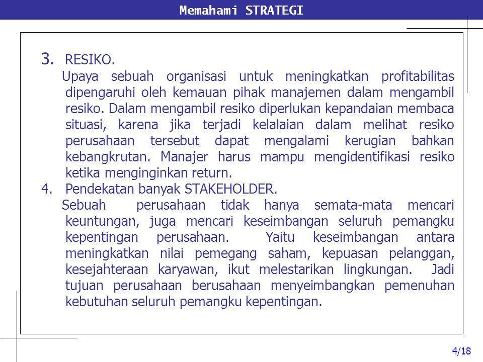 Memahami STRATEGI Dua Tingkatan STRATEGI: A.Strategi untuk perusahaan secara keseluruhan (Corporate Strategy) B.Strategi untuk unit usaha dalam perusahaan (Business unit strategy) 2/18