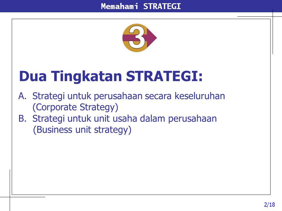 Memahami STRATEGI Dua Tingkatan STRATEGI: A.Strategi untuk perusahaan secara keseluruhan (Corporate Strategy) B.Strategi untuk unit usaha dalam perusa