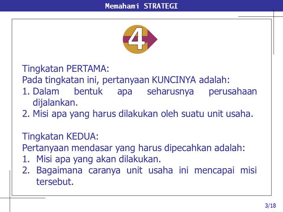 Memahami STRATEGI Tingkat Isu-isu Pilihan Strategi Tingktn.