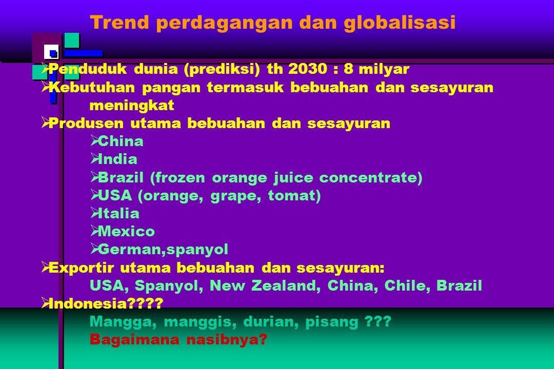 Trend perdagangan dan globalisasi  Penduduk dunia (prediksi) th 2030 : 8 milyar  Kebutuhan pangan termasuk bebuahan dan sesayuran meningkat  Produs