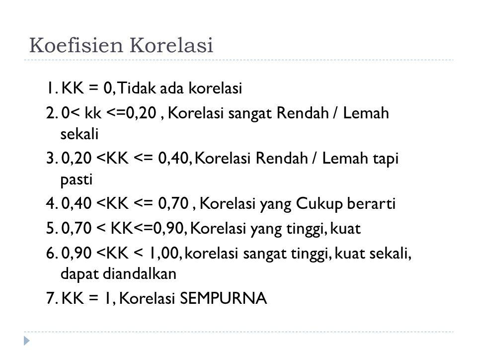 Koefisien Korelasi 1. KK = 0, Tidak ada korelasi 2. 0< kk <=0,20, Korelasi sangat Rendah / Lemah sekali 3. 0,20 <KK <= 0,40, Korelasi Rendah / Lemah t