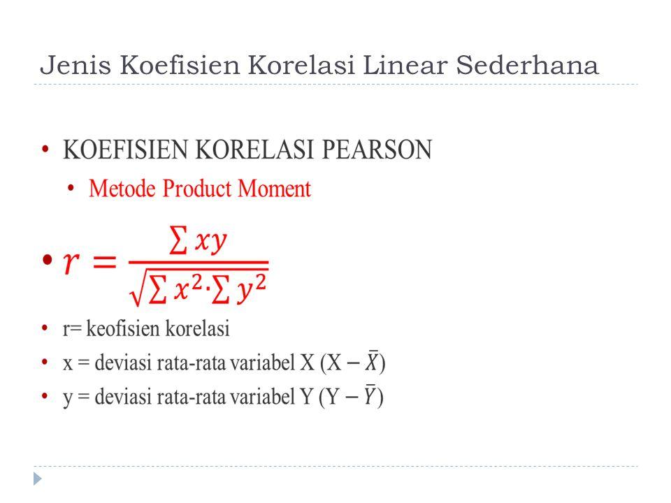 Jenis Koefisien Korelasi Linear Sederhana