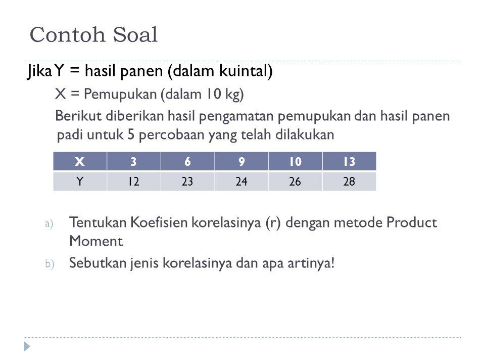 Contoh Soal Jika Y = hasil panen (dalam kuintal) X = Pemupukan (dalam 10 kg) Berikut diberikan hasil pengamatan pemupukan dan hasil panen padi untuk 5 percobaan yang telah dilakukan a) Tentukan Koefisien korelasinya (r) dengan metode Product Moment b) Sebutkan jenis korelasinya dan apa artinya.