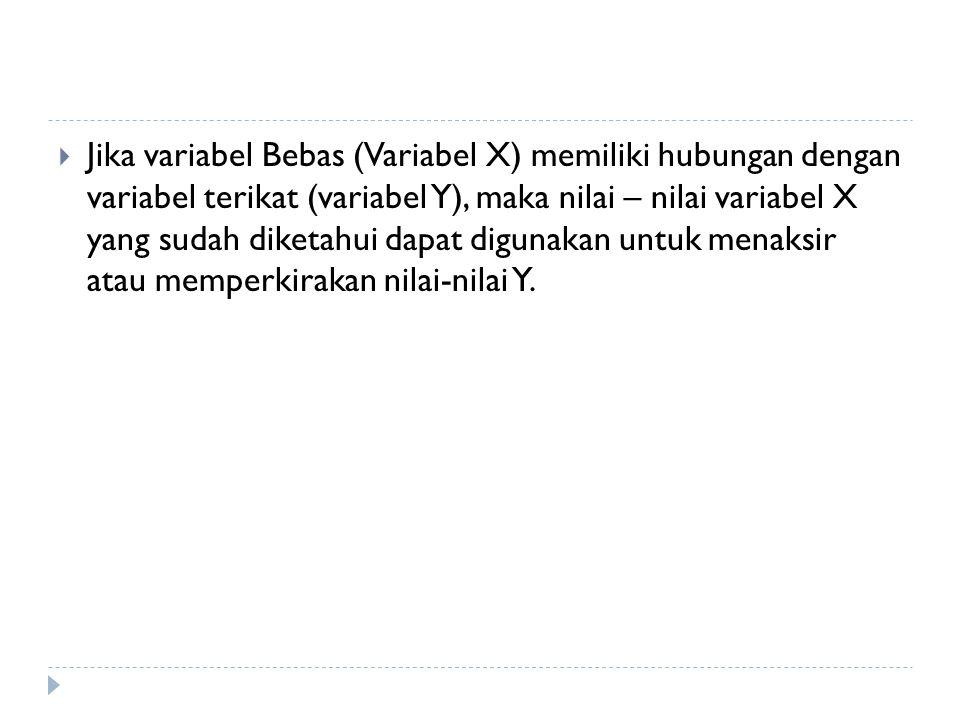  Jika variabel Bebas (Variabel X) memiliki hubungan dengan variabel terikat (variabel Y), maka nilai – nilai variabel X yang sudah diketahui dapat di