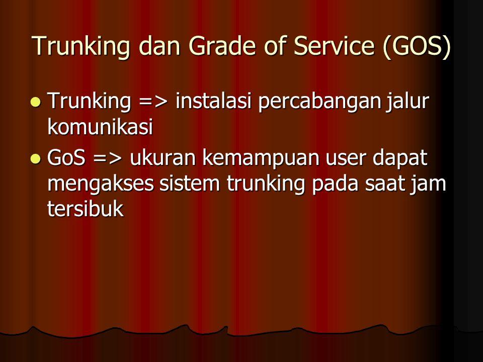 Trunking dan Grade of Service (GOS) Trunking => instalasi percabangan jalur komunikasi Trunking => instalasi percabangan jalur komunikasi GoS => ukuran kemampuan user dapat mengakses sistem trunking pada saat jam tersibuk GoS => ukuran kemampuan user dapat mengakses sistem trunking pada saat jam tersibuk