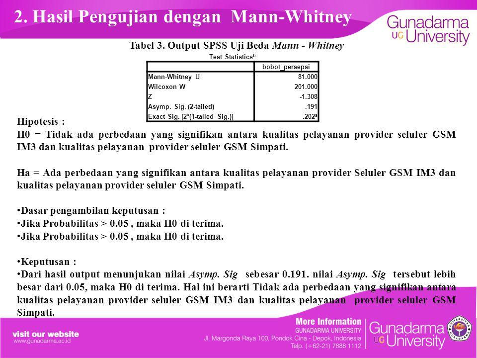 2. Hasil Pengujian dengan Mann-Whitney Tabel 3. Output SPSS Uji Beda Mann - Whitney Hipotesis : H0 = Tidak ada perbedaan yang signifikan antara kualit
