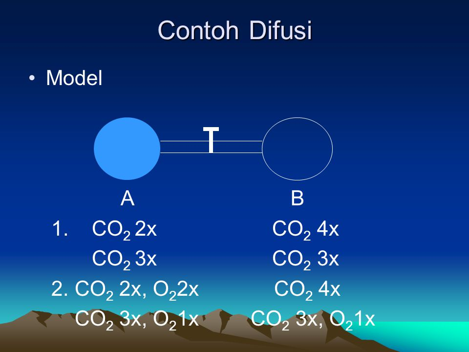 Contoh Difusi Model A B 1. CO 2 2x CO 2 4x CO 2 3x CO 2 3x 2. CO 2 2x, O 2 2x CO 2 4x CO 2 3x, O 2 1x CO 2 3x, O 2 1x