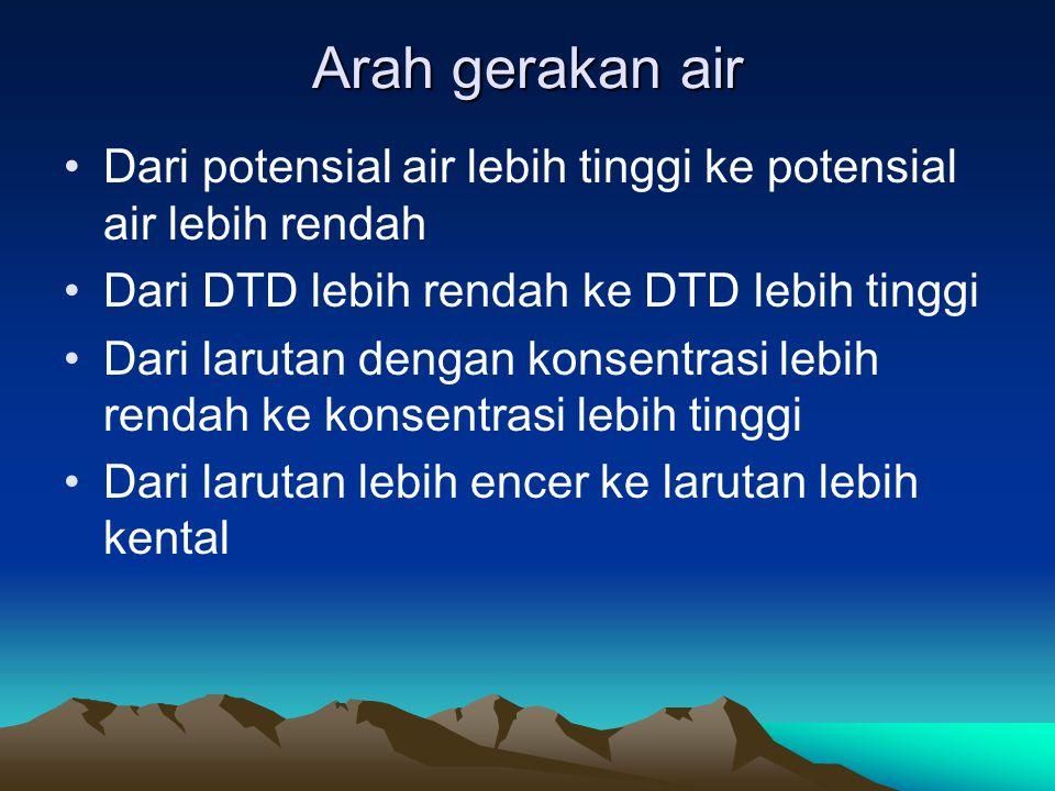 Arah gerakan air Dari potensial air lebih tinggi ke potensial air lebih rendah Dari DTD lebih rendah ke DTD lebih tinggi Dari larutan dengan konsentra