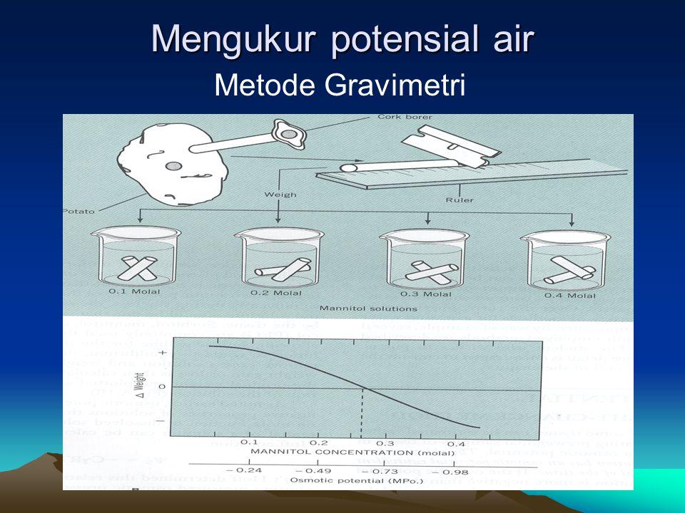 Mengukur potensial air Metode Gravimetri