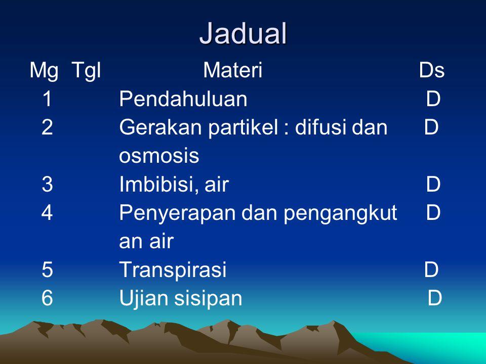 Jadual Mg Tgl Materi Ds 1 Pendahuluan D 2 Gerakan partikel : difusi dan D osmosis 3 Imbibisi, air D 4 Penyerapan dan pengangkut D an air 5 Transpirasi