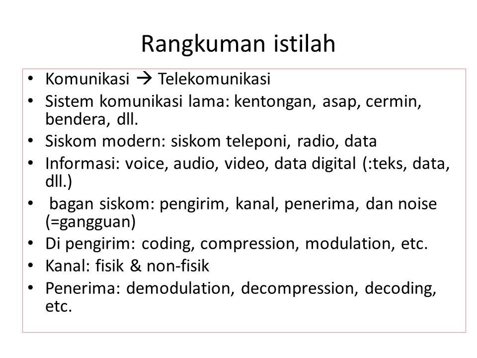 Rangkuman istilah Komunikasi  Telekomunikasi Sistem komunikasi lama: kentongan, asap, cermin, bendera, dll. Siskom modern: siskom teleponi, radio, da