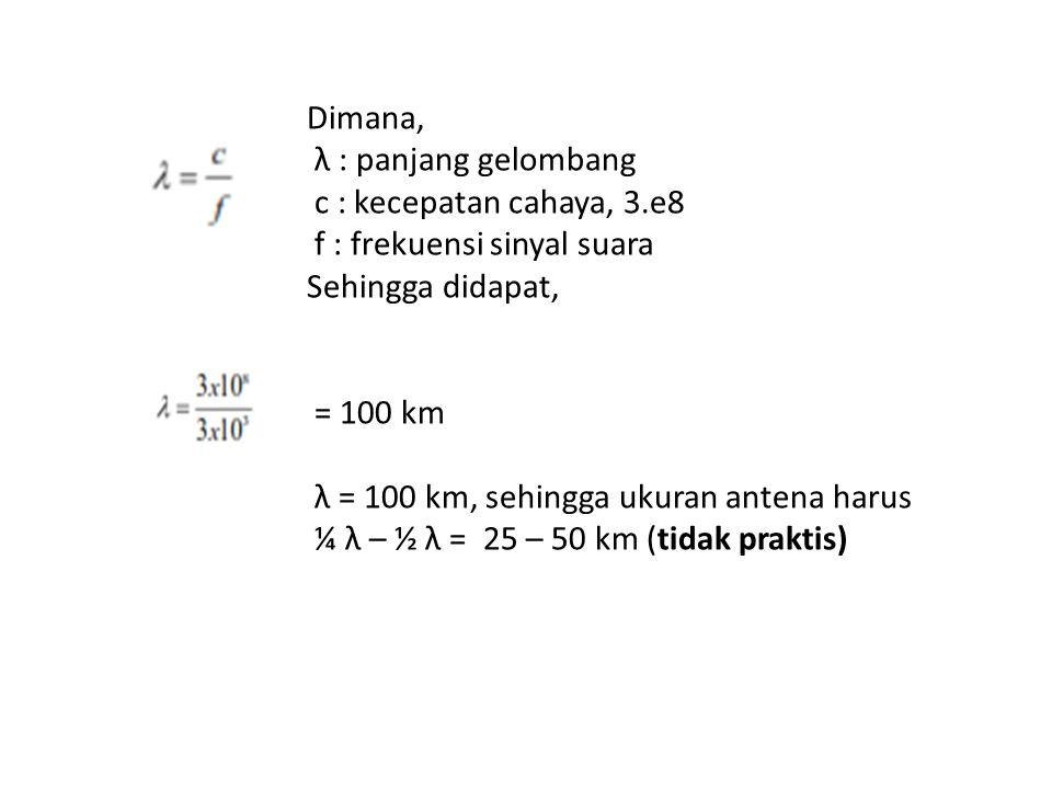 Dimana, λ : panjang gelombang c : kecepatan cahaya, 3.e8 f : frekuensi sinyal suara Sehingga didapat, = 100 km λ = 100 km, sehingga ukuran antena haru
