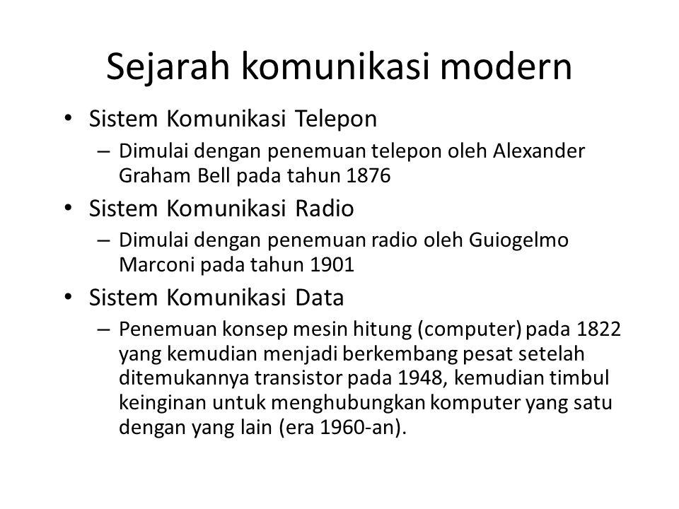 Sejarah komunikasi modern Sistem Komunikasi Telepon – Dimulai dengan penemuan telepon oleh Alexander Graham Bell pada tahun 1876 Sistem Komunikasi Rad