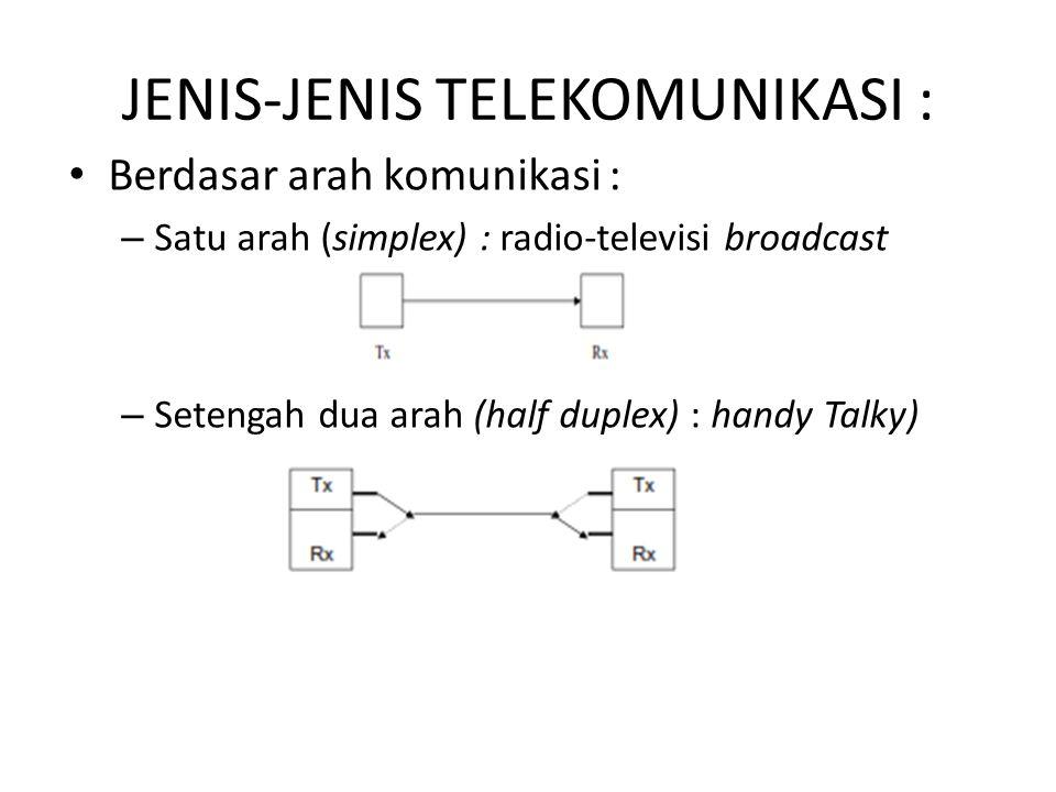 JENIS-JENIS TELEKOMUNIKASI : Berdasar arah komunikasi : – Satu arah (simplex) : radio-televisi broadcast – Setengah dua arah (half duplex) : handy Tal