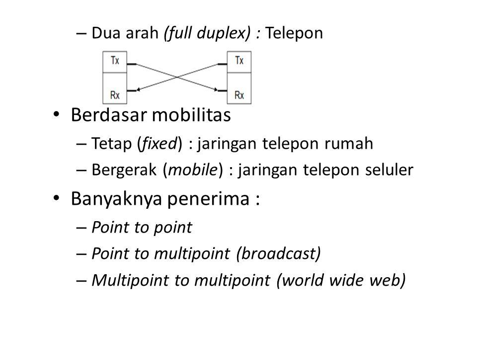 – Dua arah (full duplex) : Telepon Berdasar mobilitas – Tetap (fixed) : jaringan telepon rumah – Bergerak (mobile) : jaringan telepon seluler Banyakny