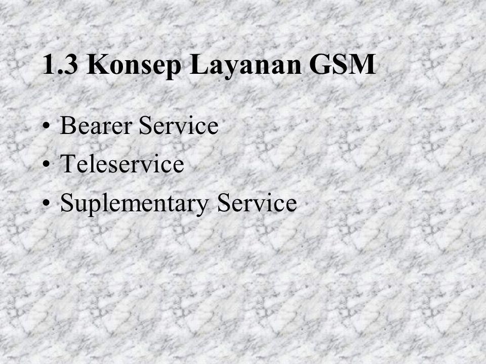 Perbedaan utama GSM & PSTN PSTN GSM Terminal terhubung ke sentral dg saluran tetap Dari sisi operator, pelanggan = saluran pelanggannya Harus dipastikan MS bisa dijangkau jaringan radio bergerak Setiap panggilan diregistrasi dulu, baru disambungkan dan dihitung biayanya