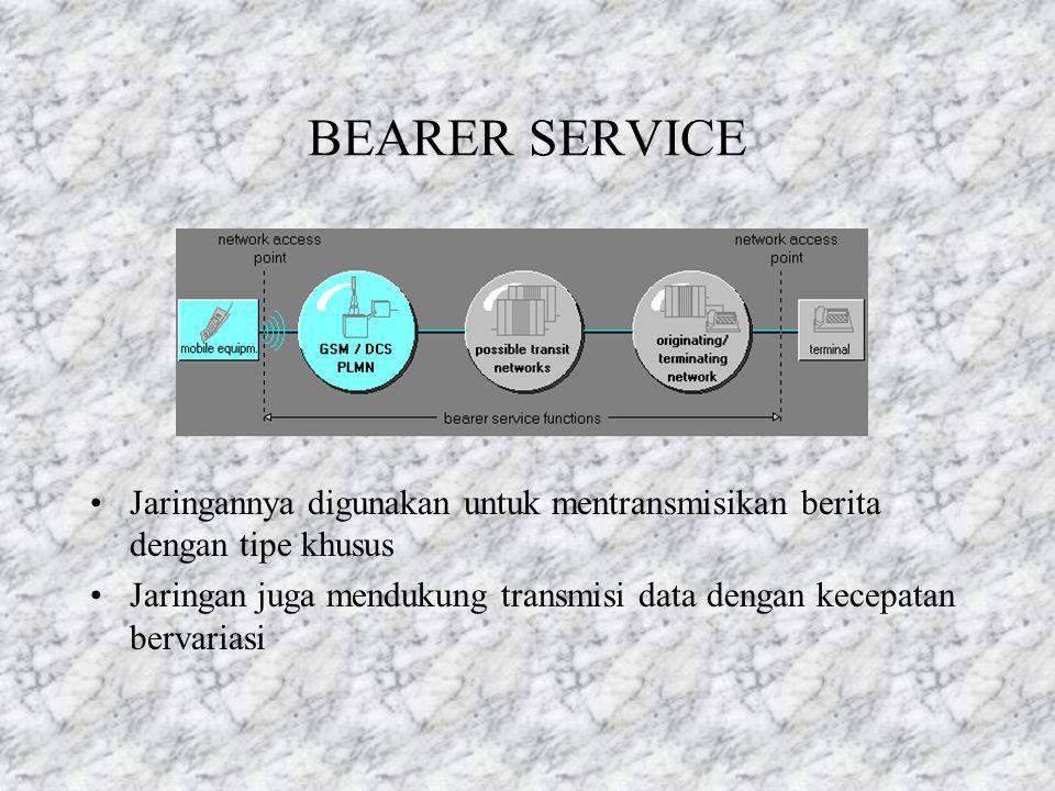 1.3 Konsep Layanan GSM Bearer Service Teleservice Suplementary Service
