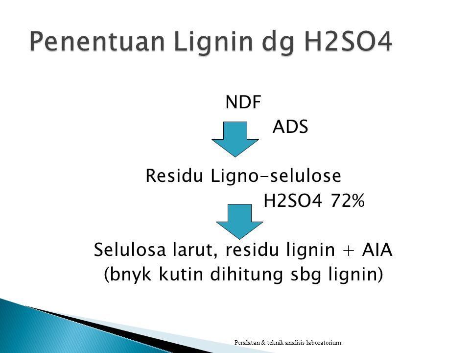 NDF ADS Residu Ligno-selulose H2SO4 72% Selulosa larut, residu lignin + AIA (bnyk kutin dihitung sbg lignin) Peralatan & teknik analisis laboratorium