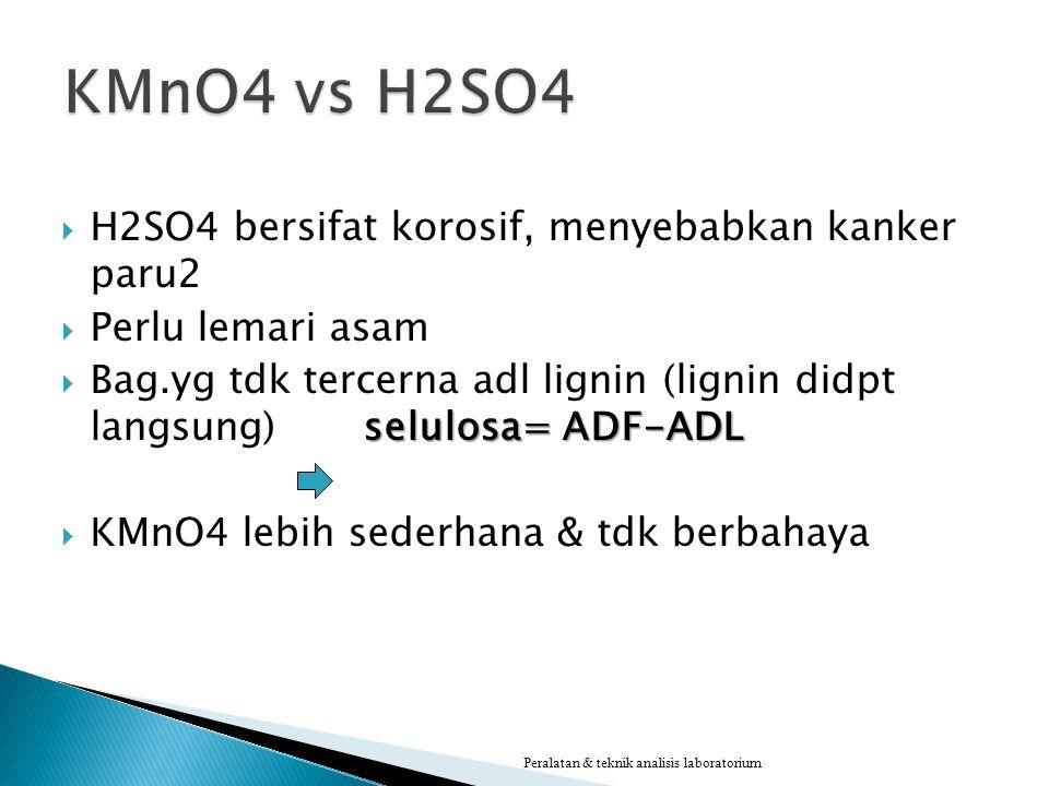  H2SO4 bersifat korosif, menyebabkan kanker paru2  Perlu lemari asam selulosa= ADF-ADL  Bag.yg tdk tercerna adl lignin (lignin didpt langsung) selu